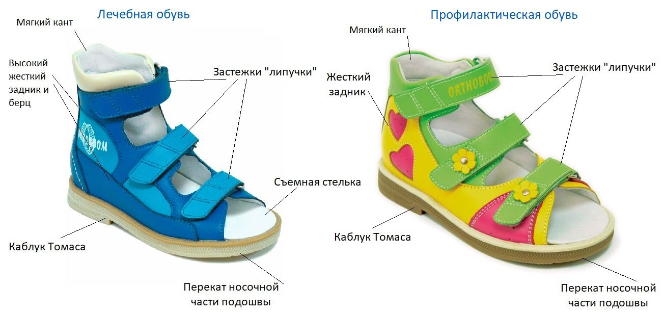 552a5db54 Ортопедическая обувь для детей – как выбрать ортопедическую обувь ...